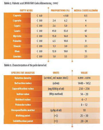 Palm kernel oil - Table 2 and 3