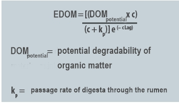 EDOM calculation